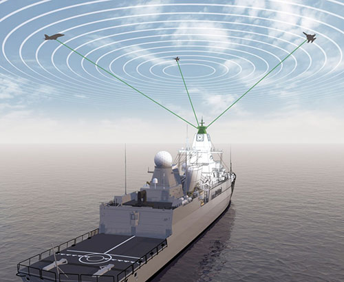 HENSOLDT Leads the Next Generation of Naval IFF