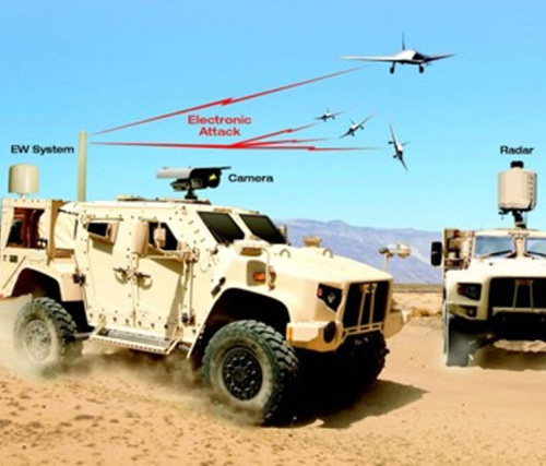 SRC Inc. Wins U.S. Air Force Order to Counter Enemy Drones