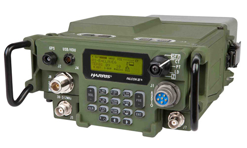 COMMUNICATION SYSTEMS FOR GROUND FORCES