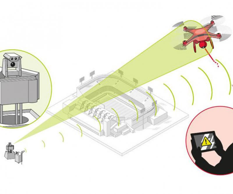 Airbus DS, Dedrone to Counter Threat Posed by Small Drones