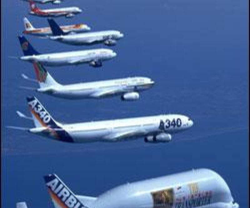 Airbus Sees Mideast Orders Steady in 2010
