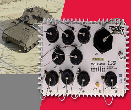 Curtiss-Wright Expands Family of Rugged A-PNT Solutions for Military Ground Vehicles