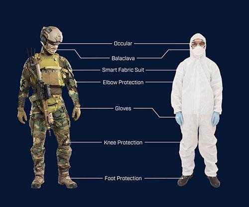 FLIR to Develop Novel Protective Fabrics for Chem-Bio Defense