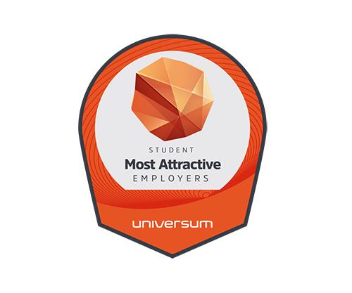 Fincantieri: Most Attractive Employer in Universum Ranking
