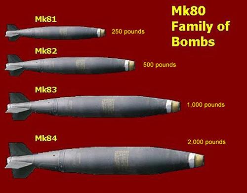 Kuwait Orders Various Mk-Series Bombs from U.S.