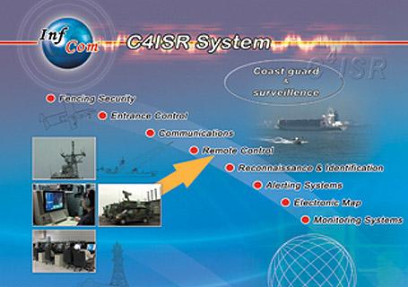 Iraq: C4ISR Systems
