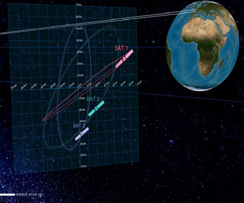 French Space Command Selects Safran's WeTrack™ Sensors