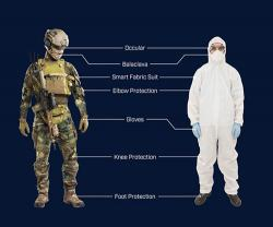FLIR to Develop Novel Protective Fabrics for Chem-Bio Defense